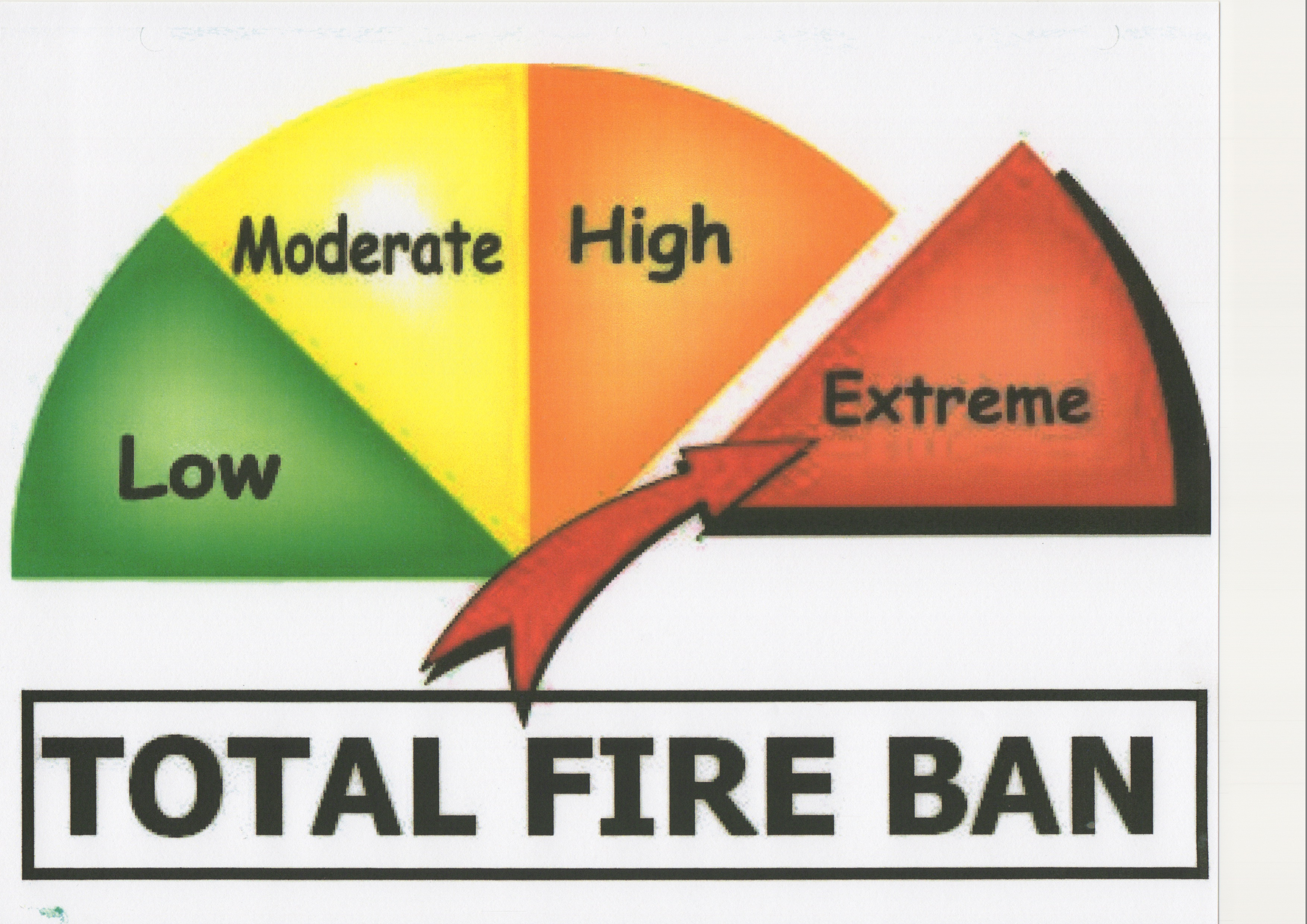 Image result for extreme fire rating